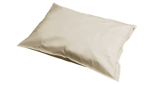 Best Pillow Thickness